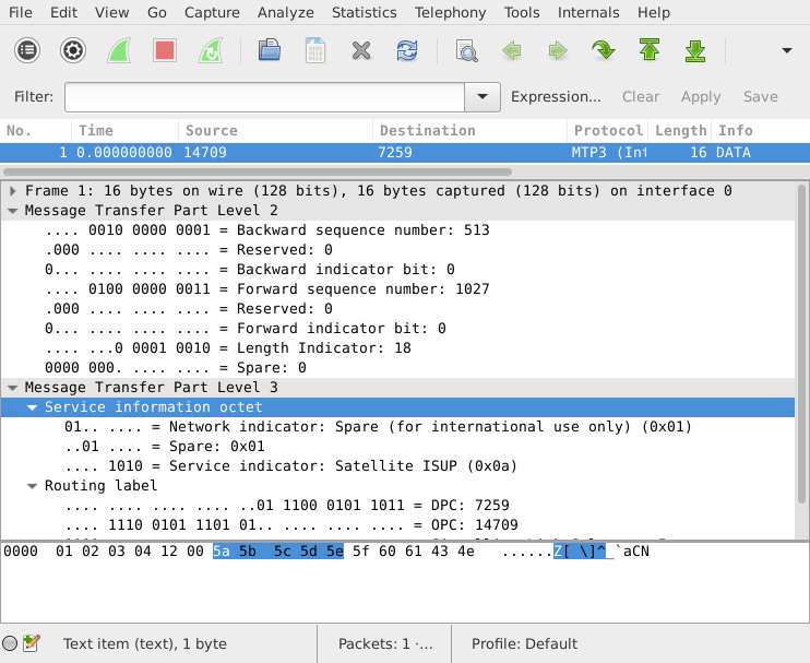 Wireshark decoding an MTP-2 packet with ESNF enabled